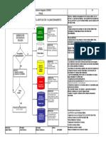 5 SGA-ITR-CA-11 Gestión de Residuos Clasificaciòn y Almacenamiento. Actualizado PETAR Nº 9