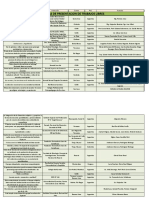 Trabajos Libres Aprobados - Congreso Problematicas 2015
