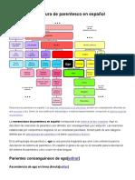 Anexo_Nomenclatura de Parentesco en Español