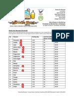 Senarai Harga Yammy Station 2015