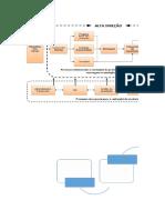 Mapeamento de Processos Modelo