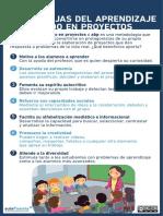 INFOGRAFÍA_7-ventajas-del-abp.pdf