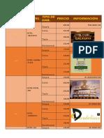 Lista de Hoteles y Restaurantes de Puno