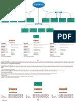 English Tenses.pdf