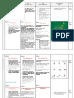 lab school- lesson 2 plan outline