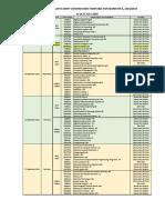 Kampus Putrajaya Draft Examination Timetable Semester 1 20162017_2