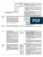 105 - 1 Case Digest3333
