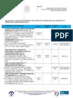 RELACION DE ACUERDOS VIGENTES 2014.docx