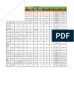 1 Base de Datos de Inventario de Equipos