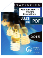 Electricity Trends