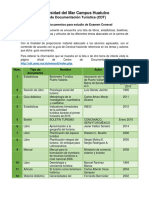 Lista de Documentos Para Estudio de Examen Ceneval