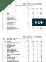 14,-Cronograma de Adquisicion de Materiales Mollebaya