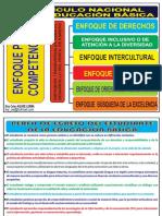 Curriculo Nacional 2016 Resumen