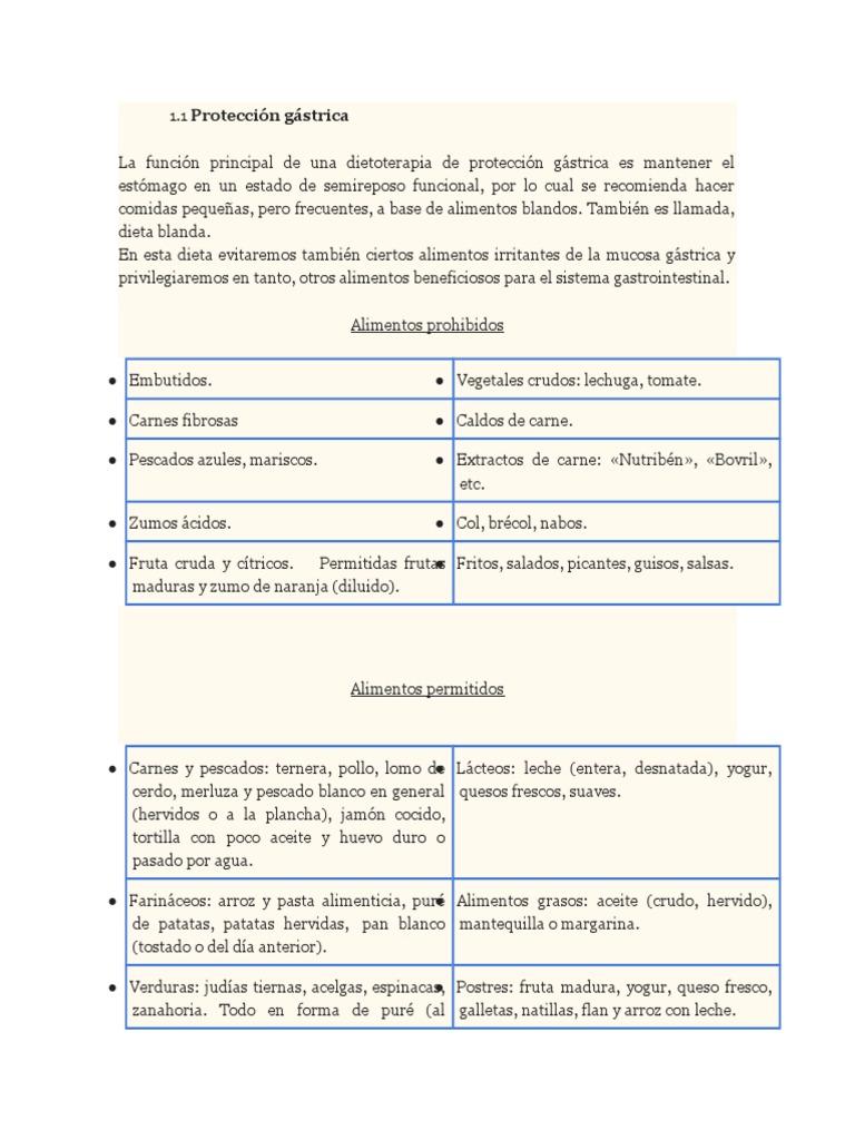 Dieta proteccion gastrica menu