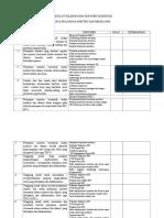 Ceklist Dokumen PAB
