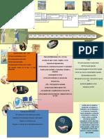 Infografía Lista.docx