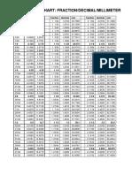 fraction_conversion_chart.pdf