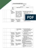 Rencana Tindakan Keperawatan Jiwa HDR