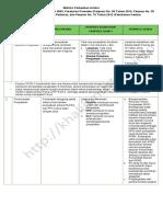 Matriks-Perbedaan-Perpres-54-tahun-2010-dan-Perpres-70-Tahun-20124.pdf