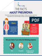 The Facts About Pneumonia