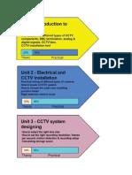 CCTV Course Content.docx