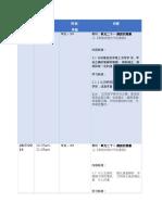RPM 3 华文