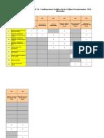 Codigos Pretacionales Adicionales ENE2016