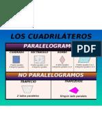 LOS CUADRILÁTEROS