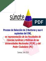 Presentación Proceso de Selección de Rectores CNE. Julio 2016