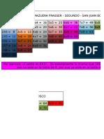 tablas de multiplicar resumidas.xlsx