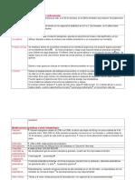 Modificaciones Gravidicas.docx