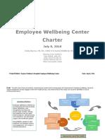 portfolio-charter