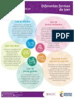 guía diferentes_formas_de_leer.pdf