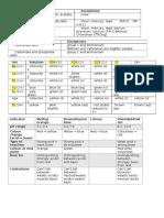 chem data sheet  custom.docx