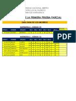 Resultados Primera Parcial 2016-1