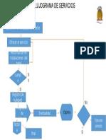 Flujograma de Servicios