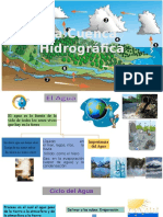 Cuenca Hidrografica para Educación Basica