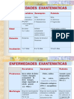 PEDIA 5 Exantematicas 2013