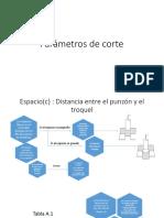 Parámetros de corte.pdf