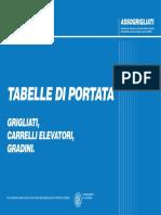Grigliato_tabelle_portata