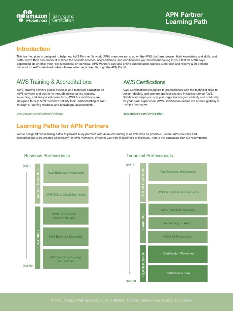 AMAZON AWS CERTIFICATION PATH - APN Partner Learning Plan