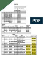 1 CDA IDA PAY SCALE COMPARISON.pdf