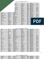 Contractors List of  USA