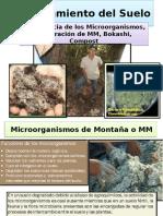elaboracion abonos y bioles nov 2012
