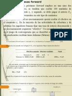 Diapositivas de Fra.(Forward Rate Agreement