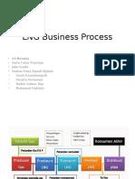 LNG Business Process