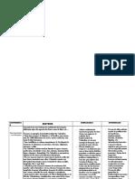 F02 Cuadro Comparativo