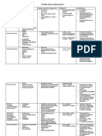 Examen fisio cardiologico.pdf