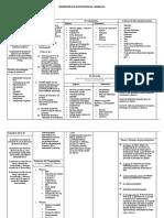 sindrome IC.pdf