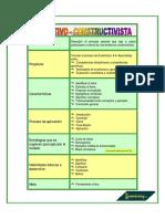 Inductivoconstructivista.pdf